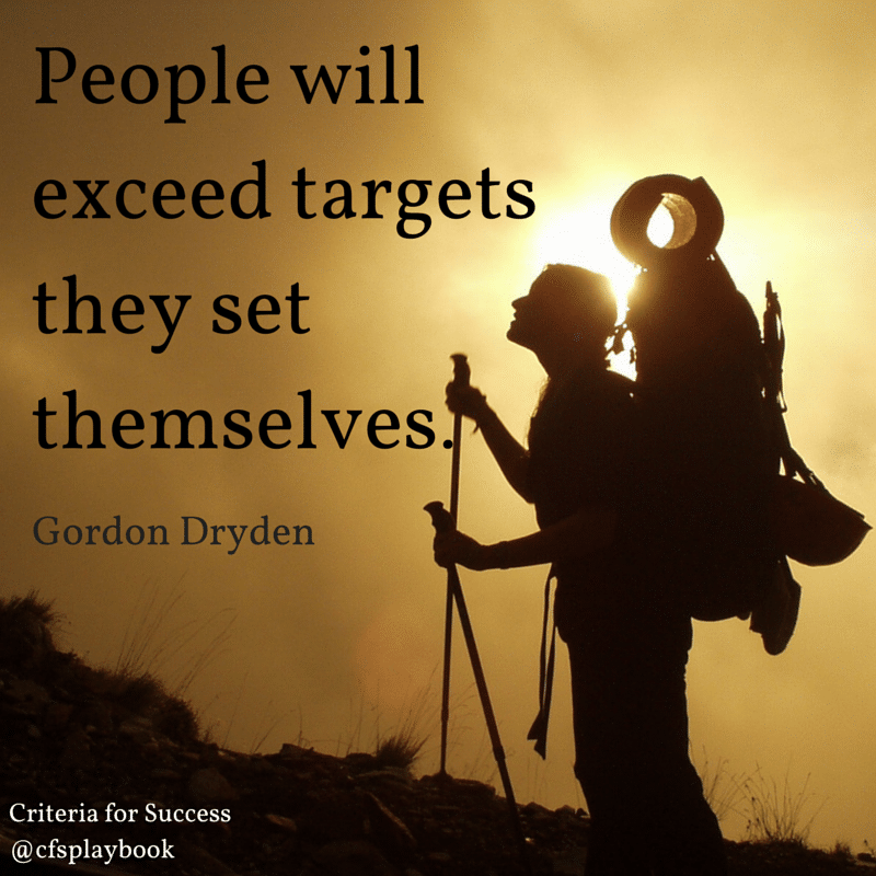 People will exceed targets they set themselves. - Gordon Dryden